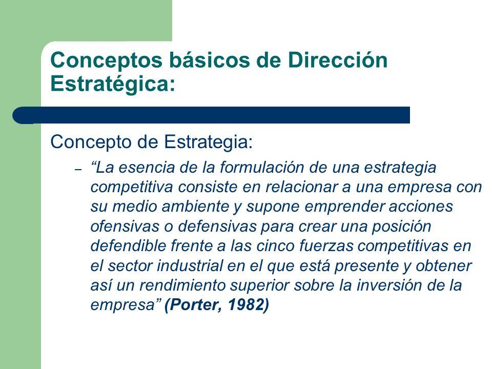 Conceptos básicos de Dirección Estratégica: