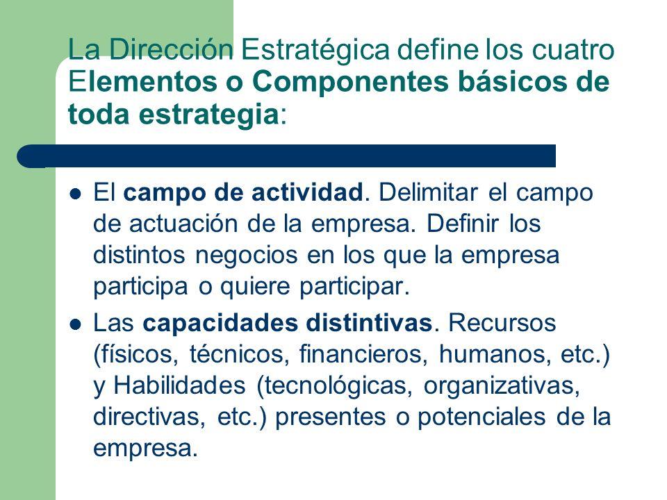 La Dirección Estratégica define los cuatro Elementos o Componentes básicos de toda estrategia: