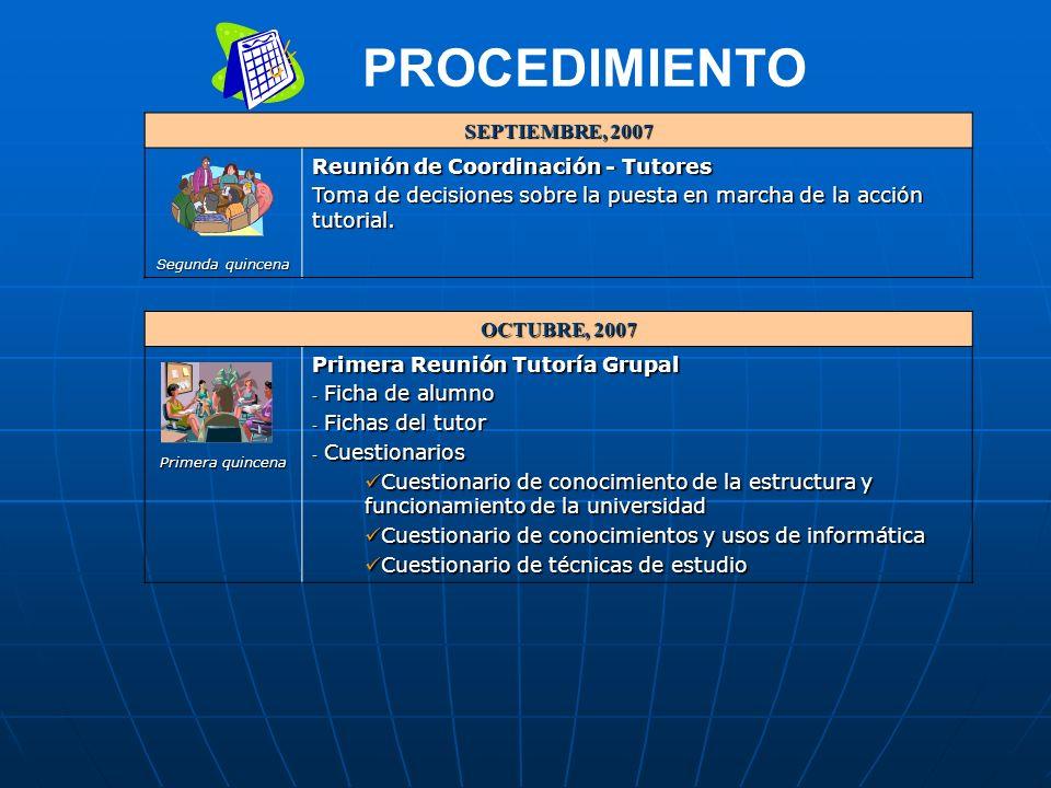 PROCEDIMIENTO SEPTIEMBRE, 2007 Reunión de Coordinación - Tutores