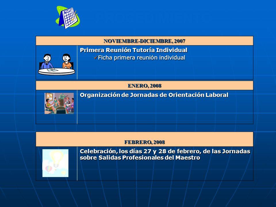 PROCEDIMIENTO NOVIEMBRE-DICIEMBRE, 2007