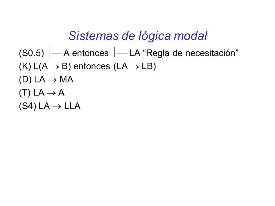 Sistemas de lógica modal