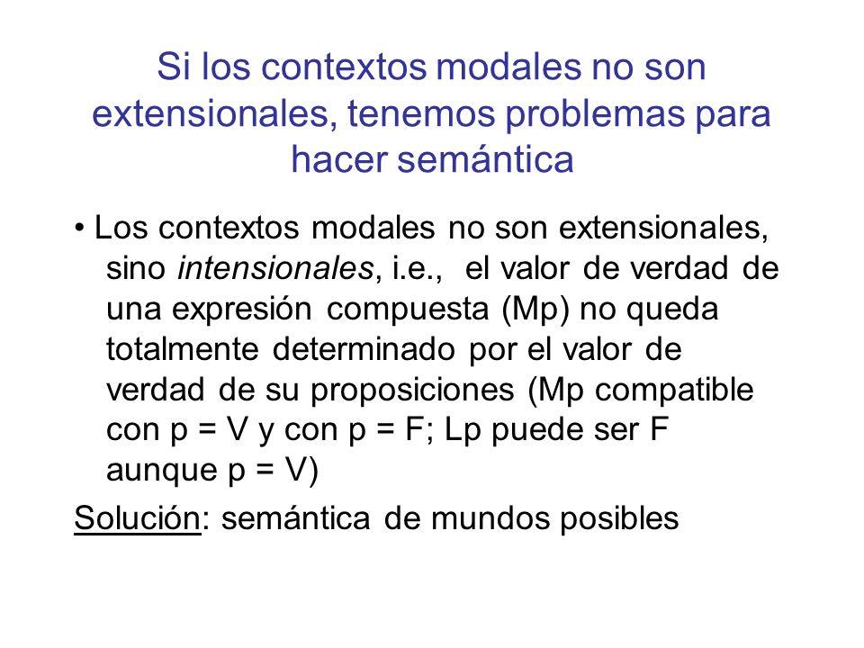 Si los contextos modales no son extensionales, tenemos problemas para hacer semántica