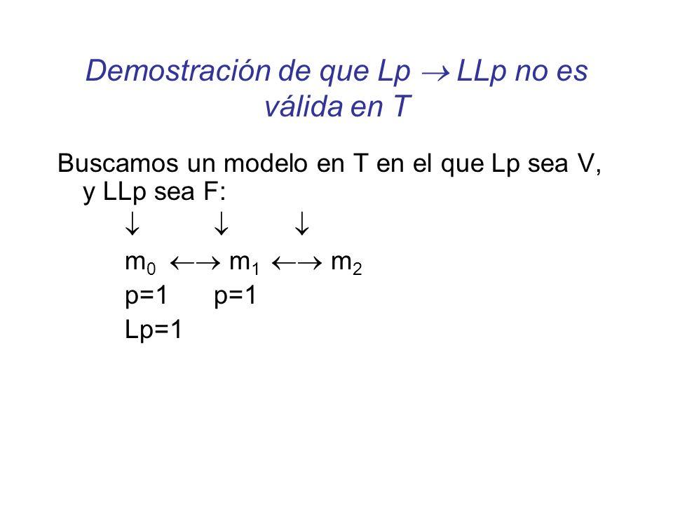 Demostración de que Lp  LLp no es válida en T