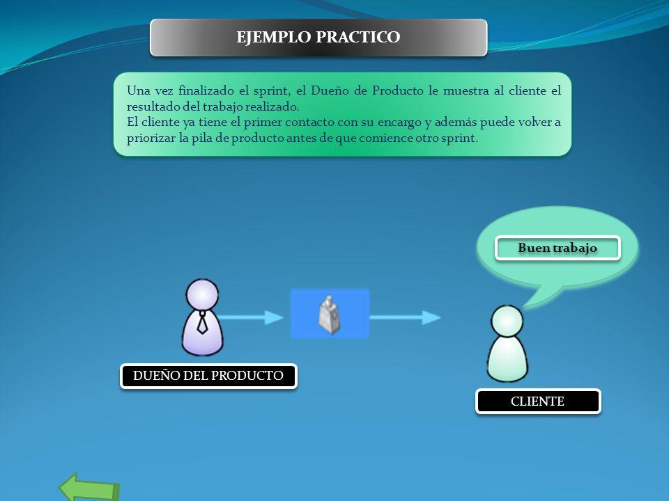 EJEMPLO PRACTICO Una vez finalizado el sprint, el Dueño de Producto le muestra al cliente el resultado del trabajo realizado.