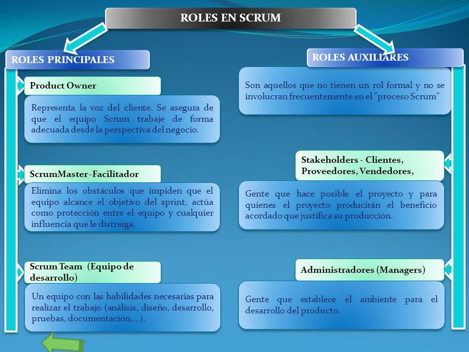 ROLES EN SCRUM ROLES AUXILIARES ROLES PRINCIPALES