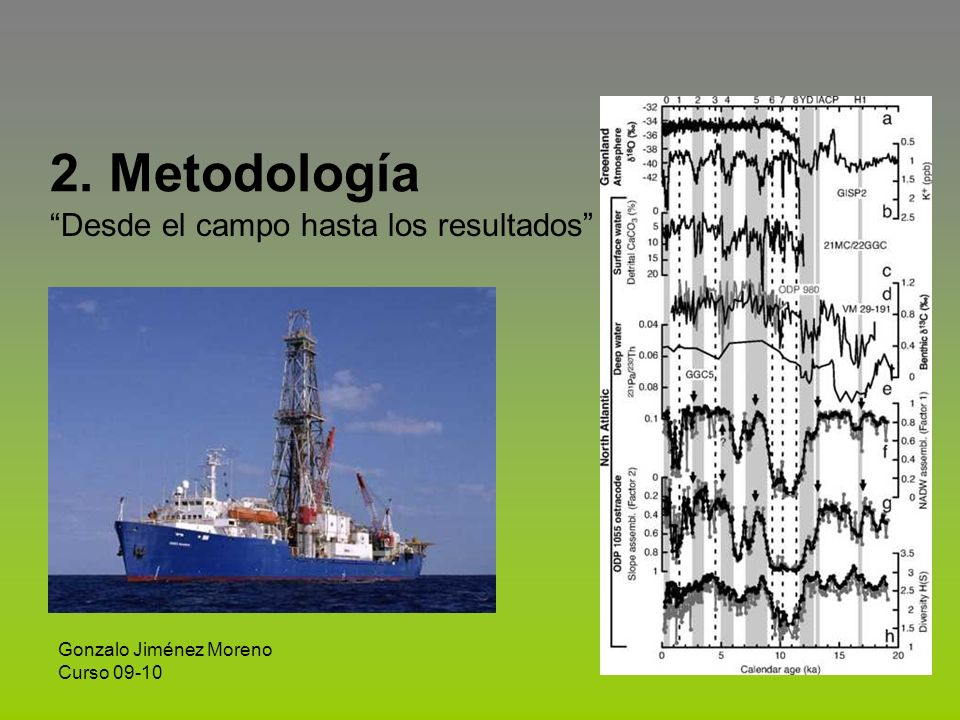 2. Metodología Desde el campo hasta los resultados