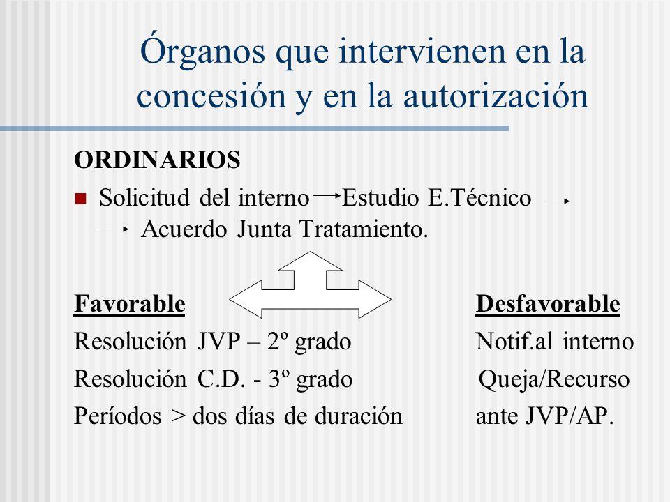 Órganos que intervienen en la concesión y en la autorización