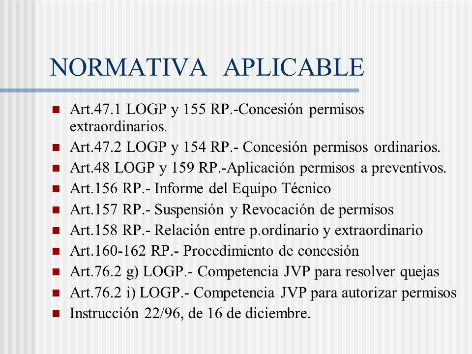 NORMATIVA APLICABLE Art.47.1 LOGP y 155 RP.-Concesión permisos extraordinarios. Art.47.2 LOGP y 154 RP.- Concesión permisos ordinarios.