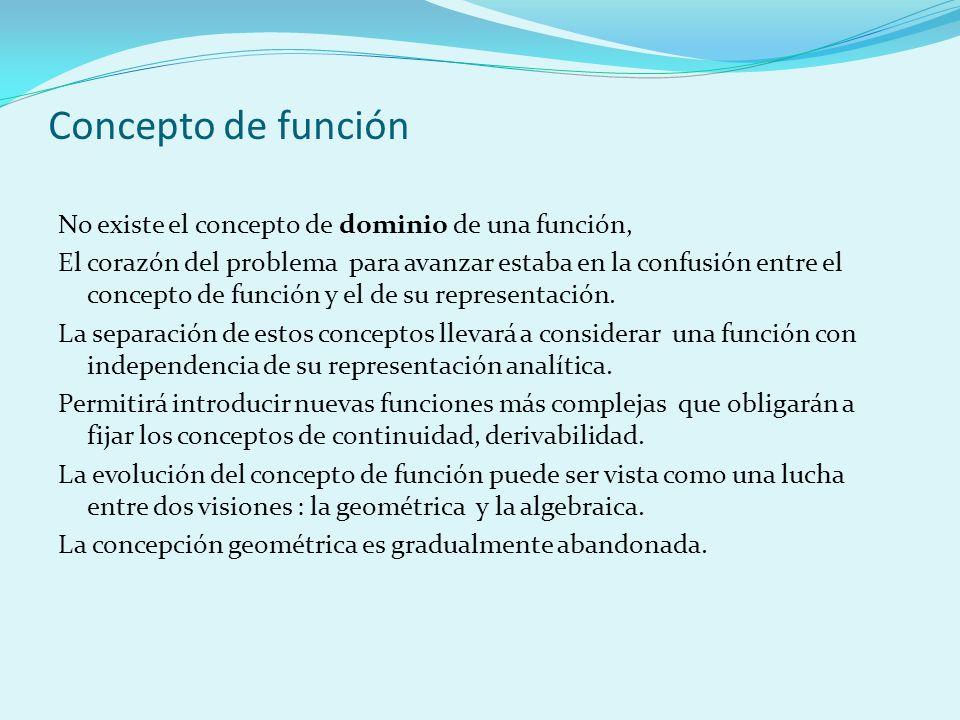 Concepto de función No existe el concepto de dominio de una función,