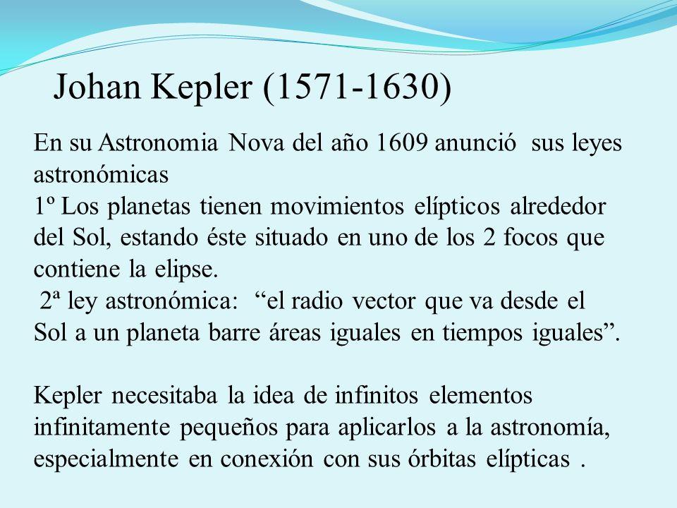 Johan Kepler (1571-1630) En su Astronomia Nova del año 1609 anunció sus leyes astronómicas.