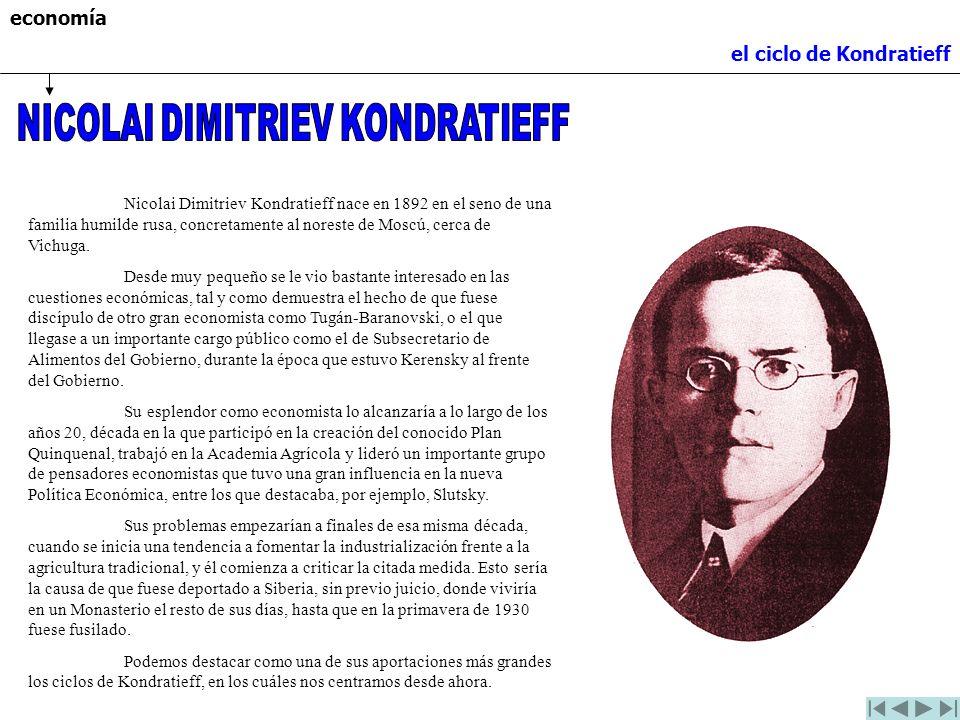NICOLAI DIMITRIEV KONDRATIEFF