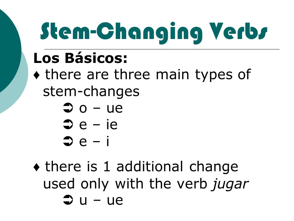 Stem-Changing Verbs Los Básicos: ♦ there are three main types of