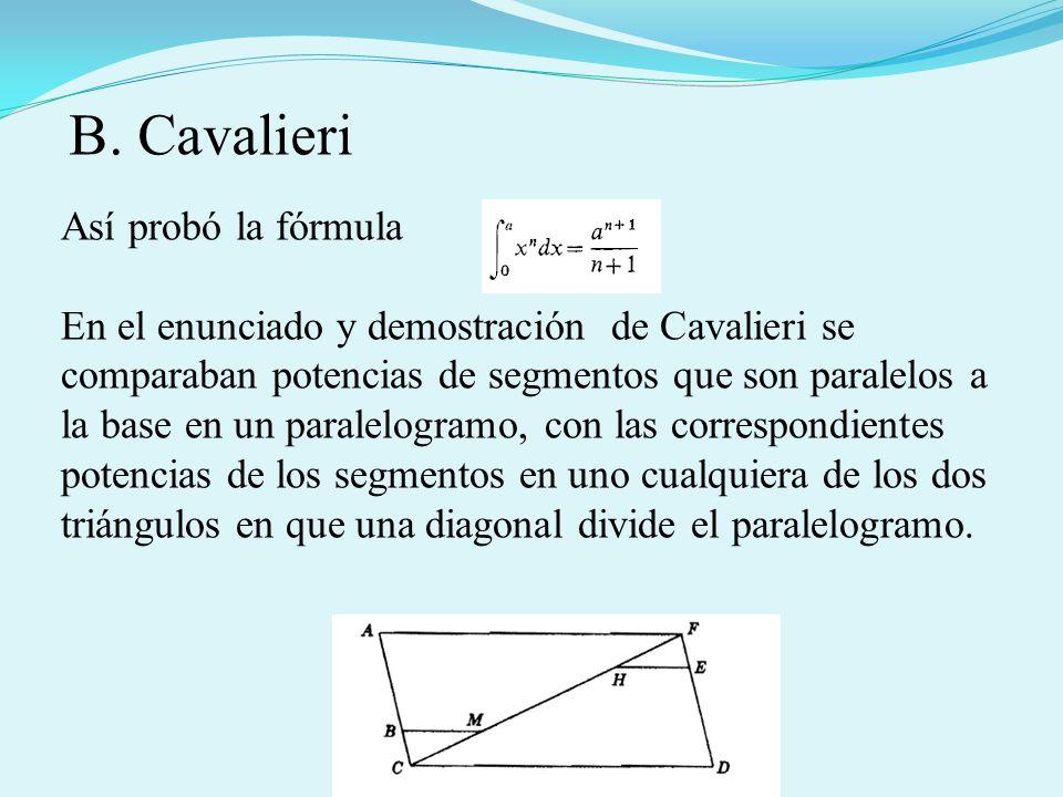 B. Cavalieri Así probó la fórmula