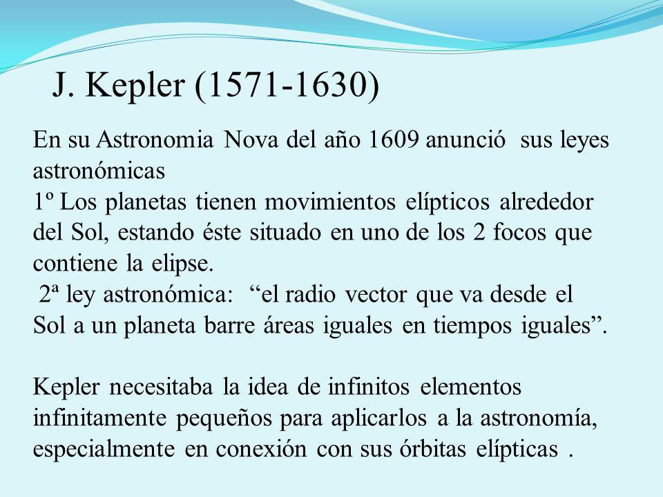 J. Kepler (1571-1630) En su Astronomia Nova del año 1609 anunció sus leyes astronómicas.