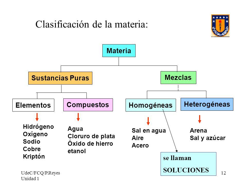 Clasificación de la materia:
