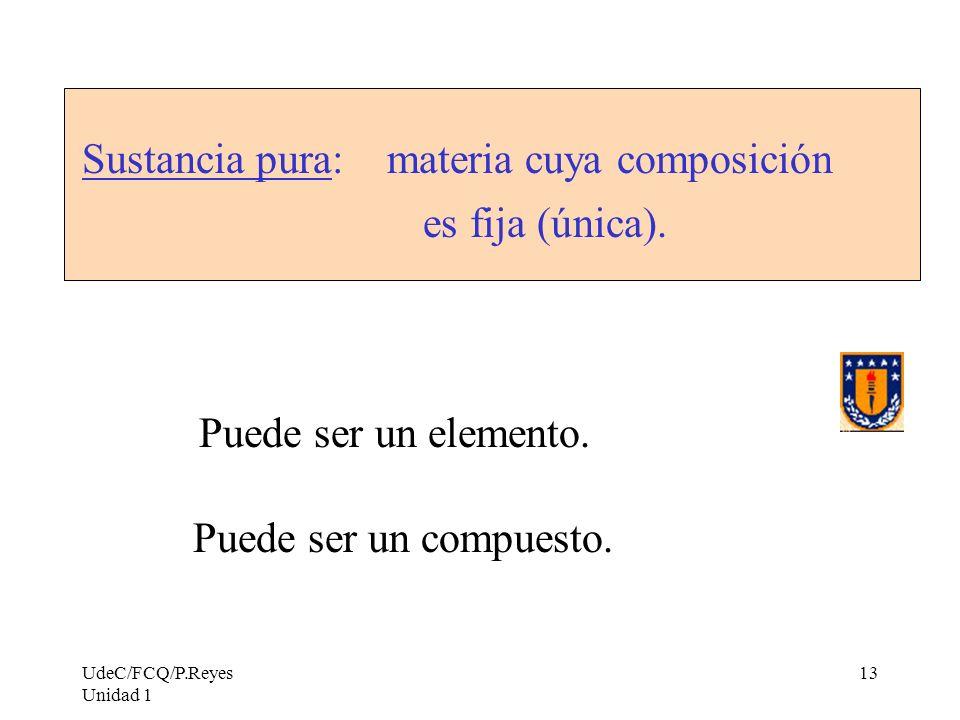 Sustancia pura: materia cuya composición es fija (única).