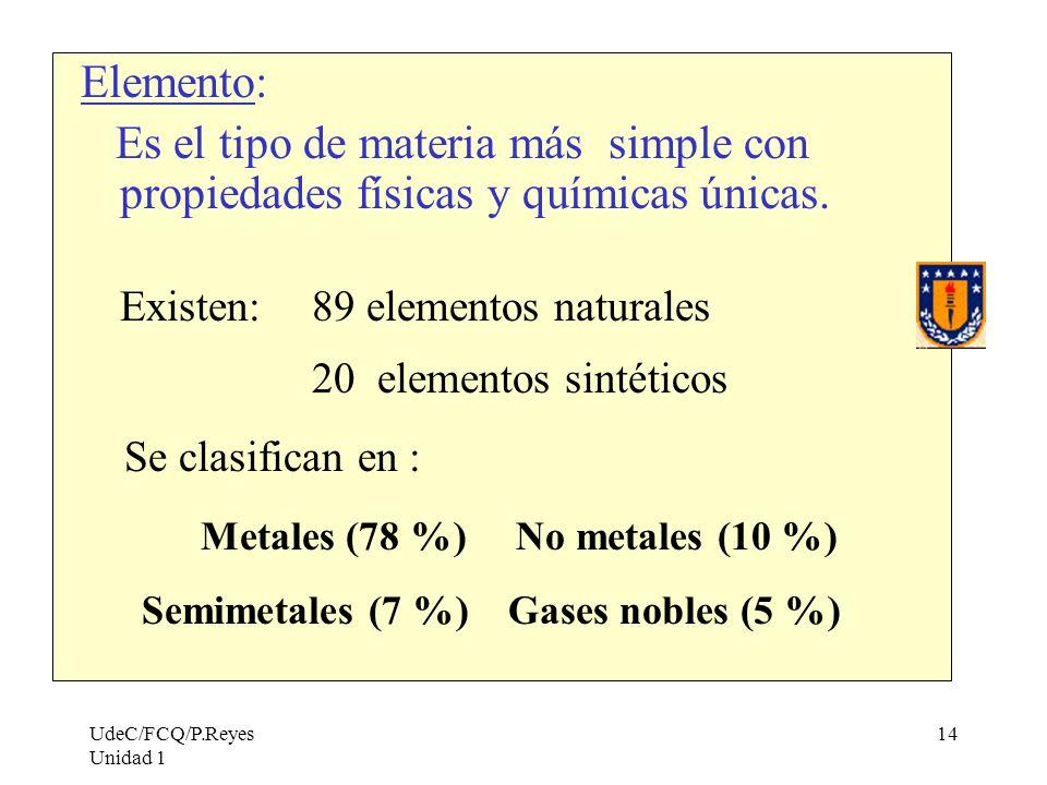 Elemento: Es el tipo de materia más simple con propiedades físicas y químicas únicas. Existen: 89 elementos naturales.