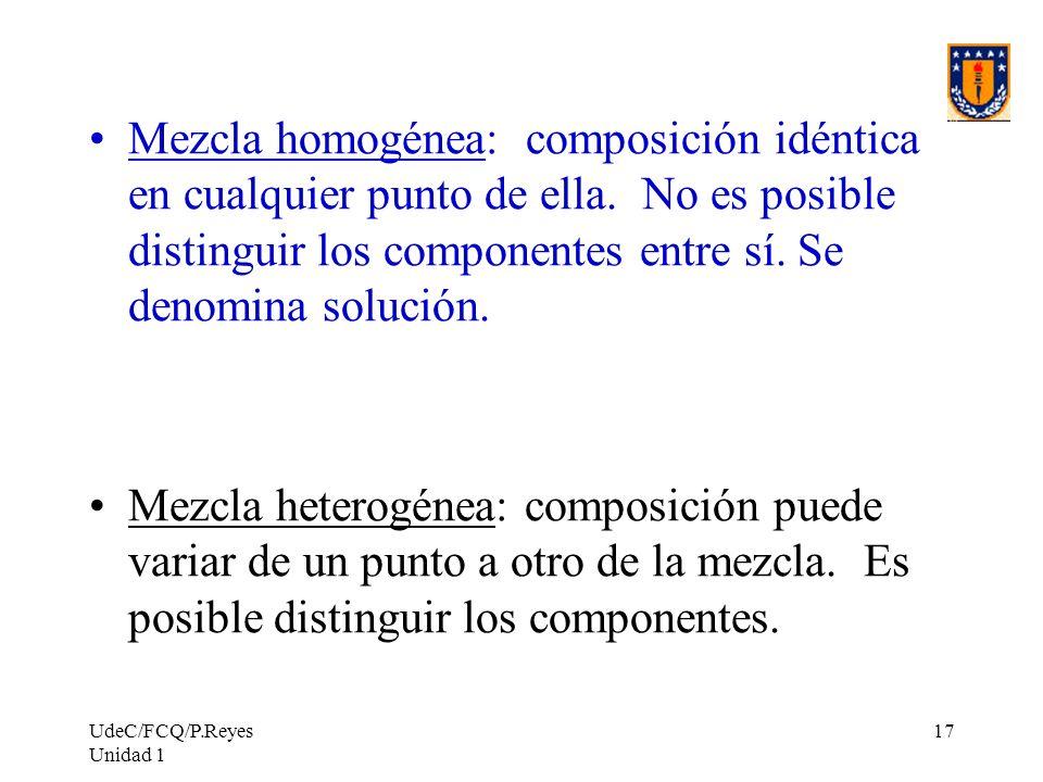 Mezcla homogénea: composición idéntica en cualquier punto de ella
