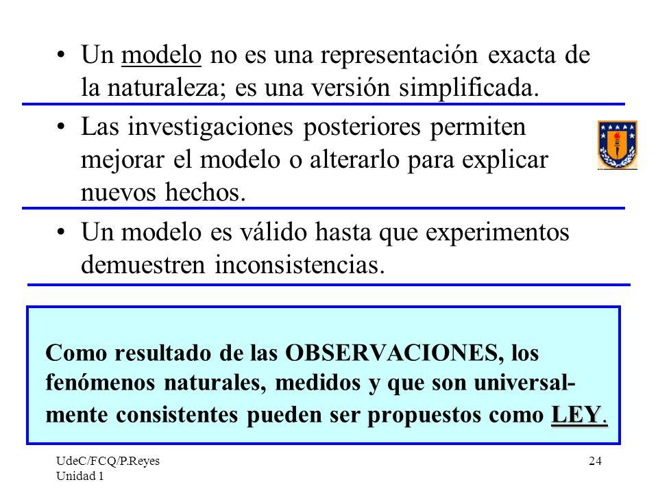 Un modelo es válido hasta que experimentos demuestren inconsistencias.