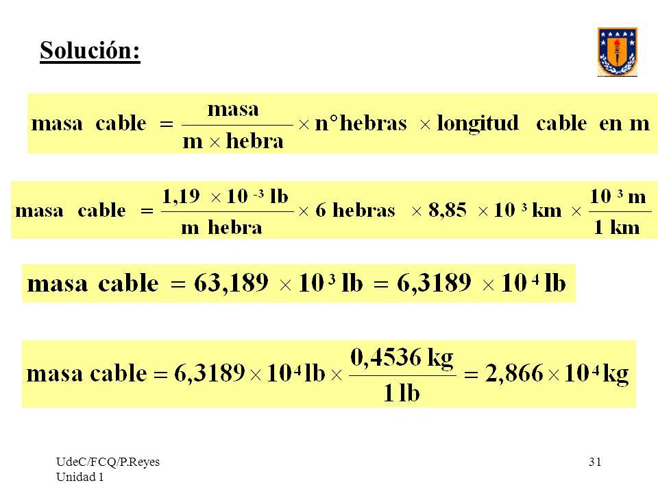 Solución: UdeC/FCQ/P.Reyes Unidad 1