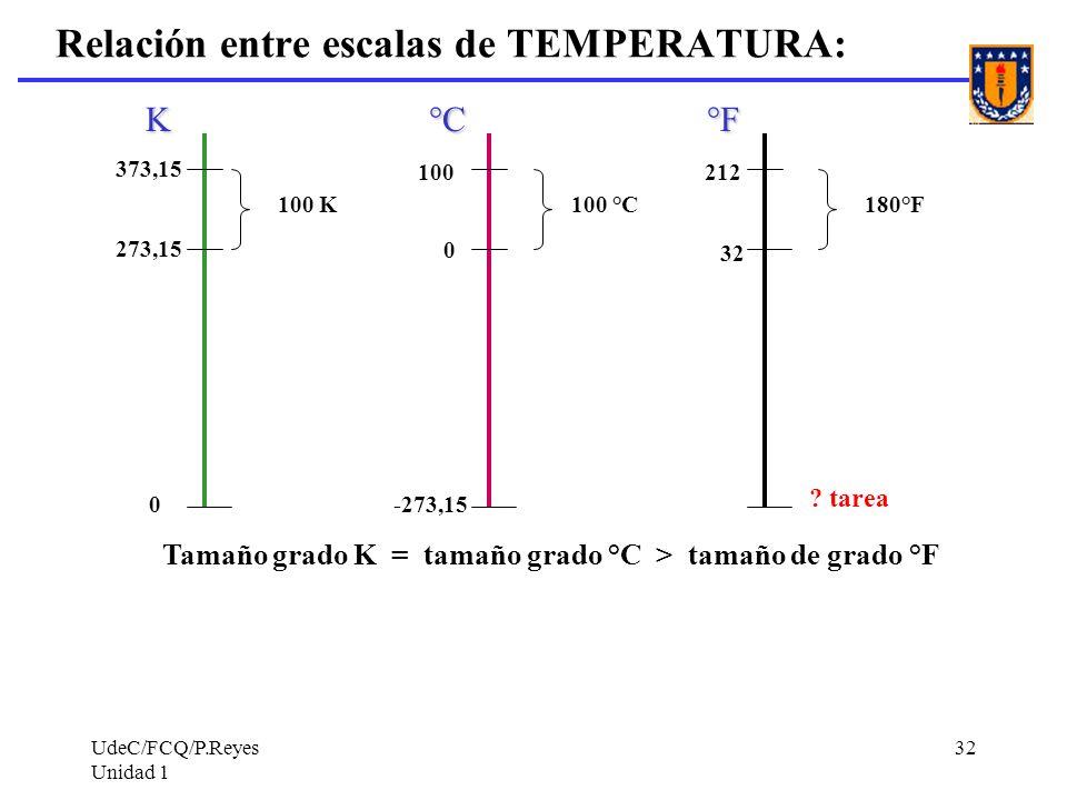 Relación entre escalas de TEMPERATURA: