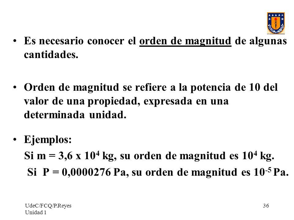 Es necesario conocer el orden de magnitud de algunas cantidades.