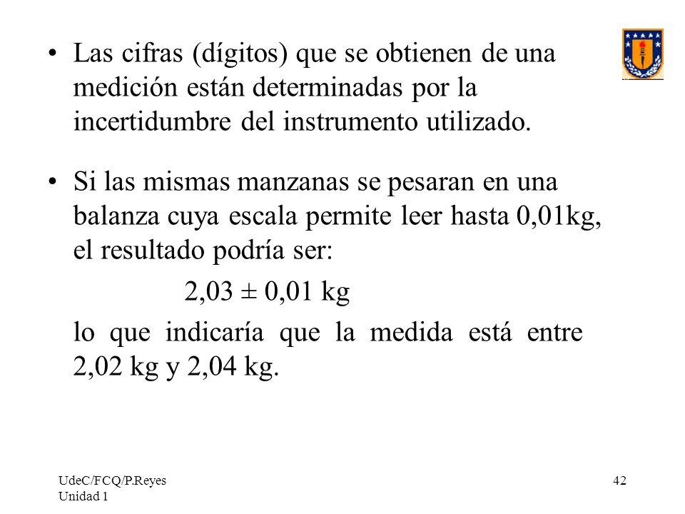 lo que indicaría que la medida está entre 2,02 kg y 2,04 kg.