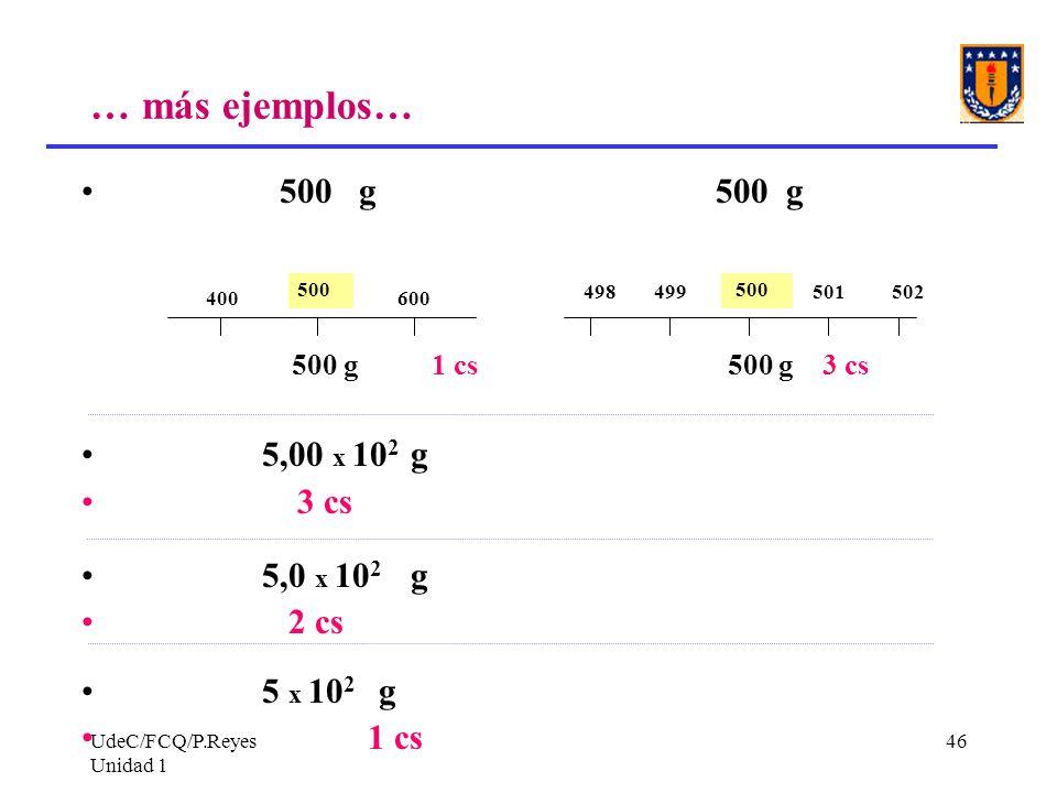 … más ejemplos… 500 g 500 g 5,00 x 102 g 3 cs 5,0 x 102 g 2 cs