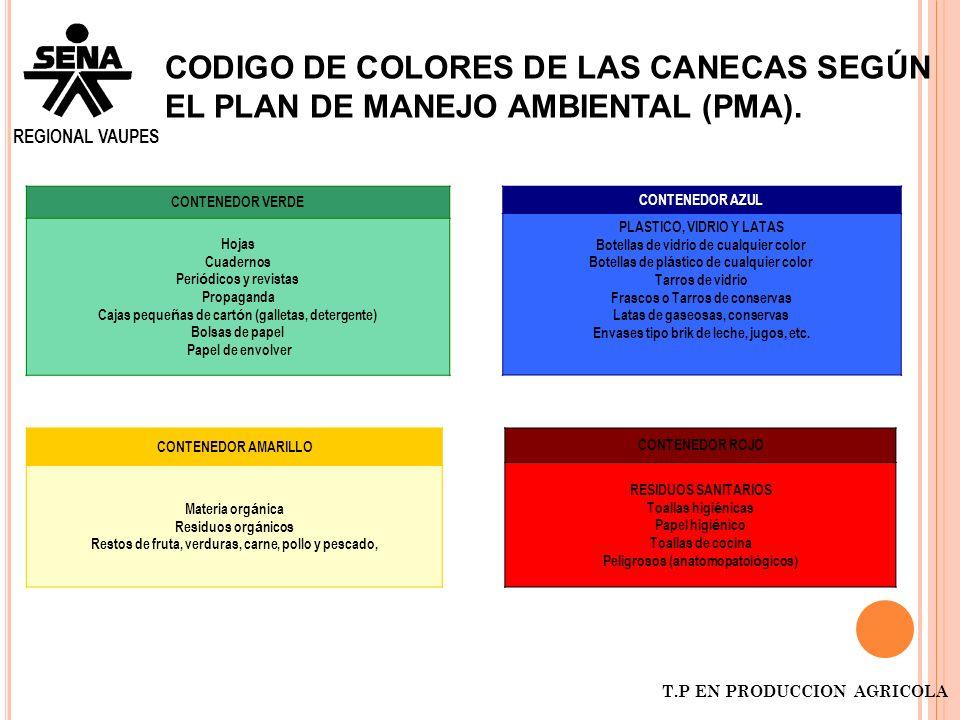 CODIGO DE COLORES DE LAS CANECAS SEGÚN EL PLAN DE MANEJO AMBIENTAL (PMA).