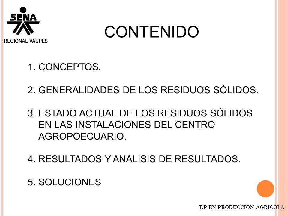 CONTENIDO CONCEPTOS. GENERALIDADES DE LOS RESIDUOS SÓLIDOS.