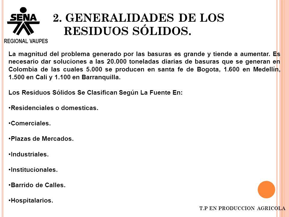2. GENERALIDADES DE LOS RESIDUOS SÓLIDOS.