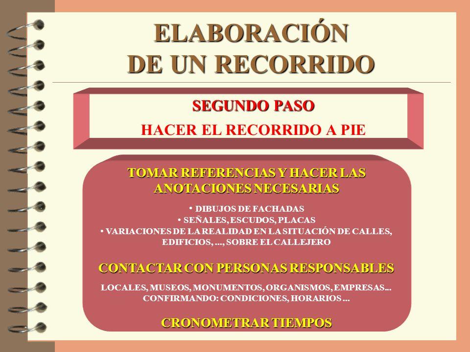 ELABORACIÓN DE UN RECORRIDO