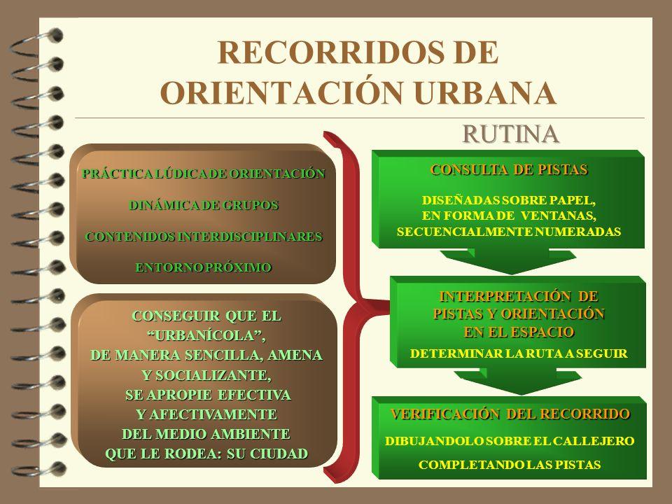 RECORRIDOS DE ORIENTACIÓN URBANA