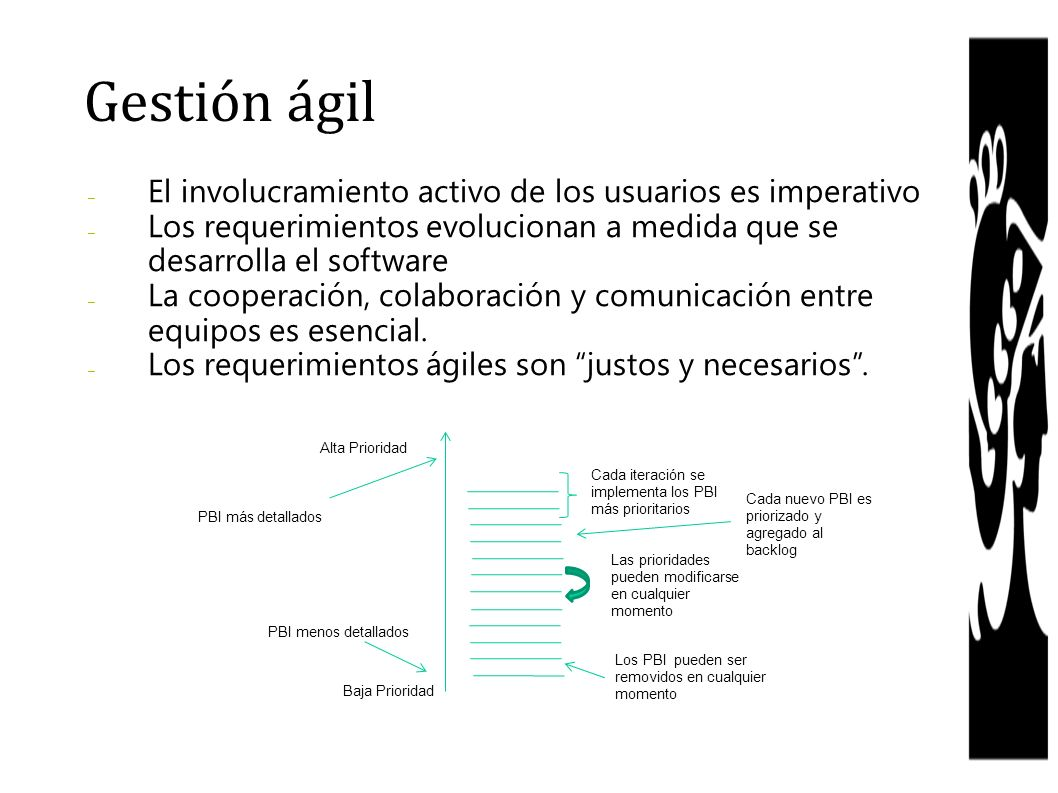 Gestión ágil El involucramiento activo de los usuarios es imperativo