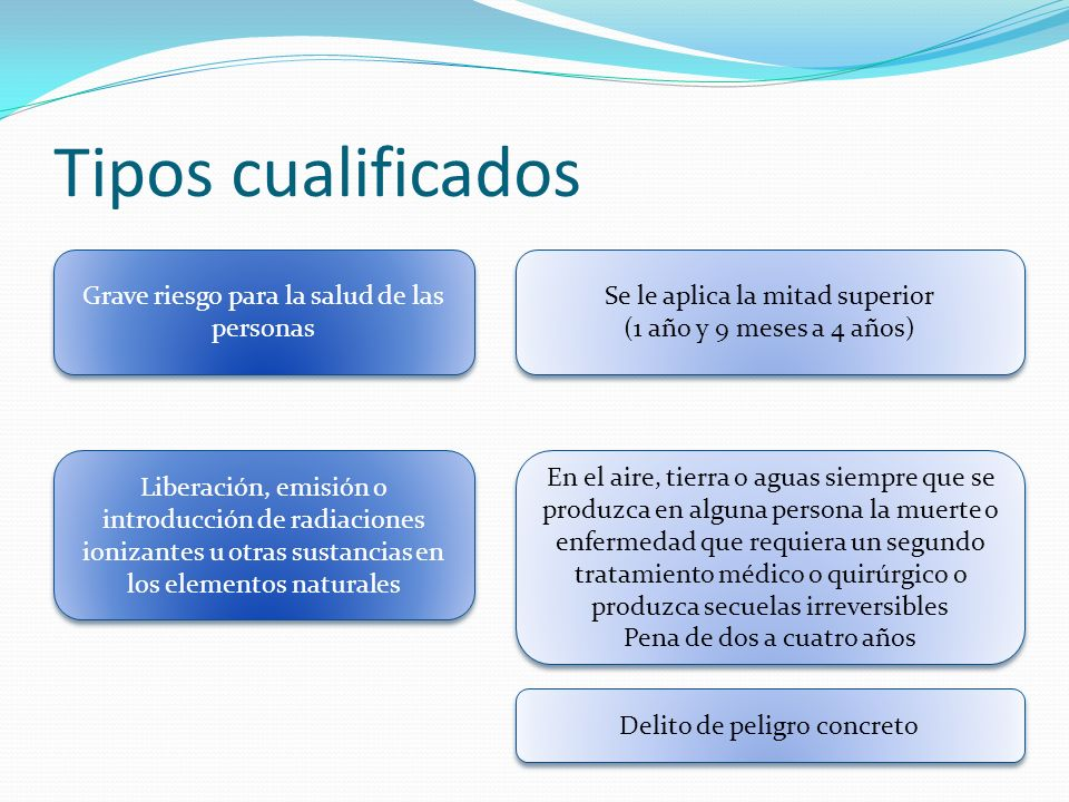 Tipos cualificados Grave riesgo para la salud de las personas