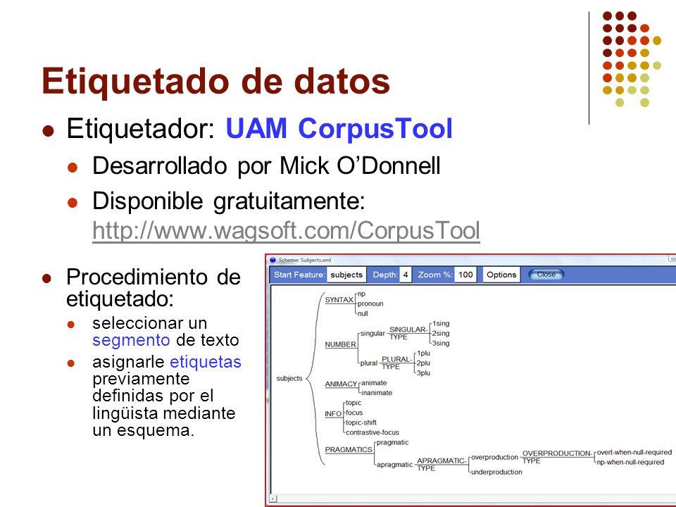 Etiquetado de datos Etiquetador: UAM CorpusTool