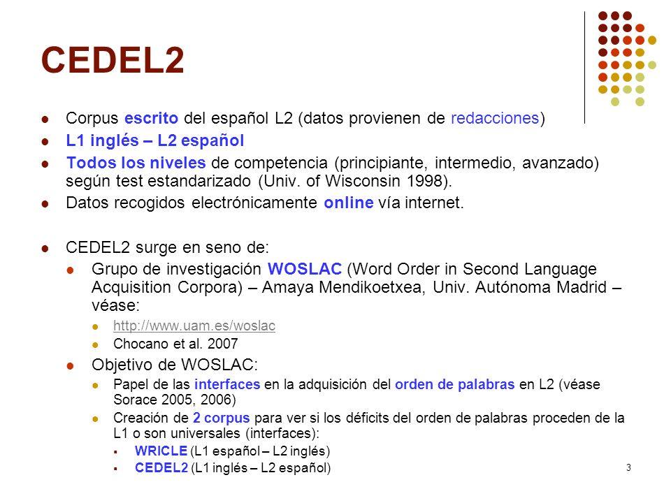 CEDEL2 Corpus escrito del español L2 (datos provienen de redacciones)