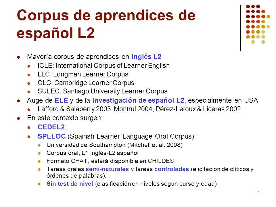 Corpus de aprendices de español L2