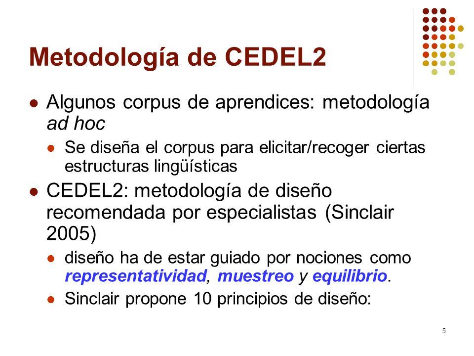 Metodología de CEDEL2 Algunos corpus de aprendices: metodología ad hoc
