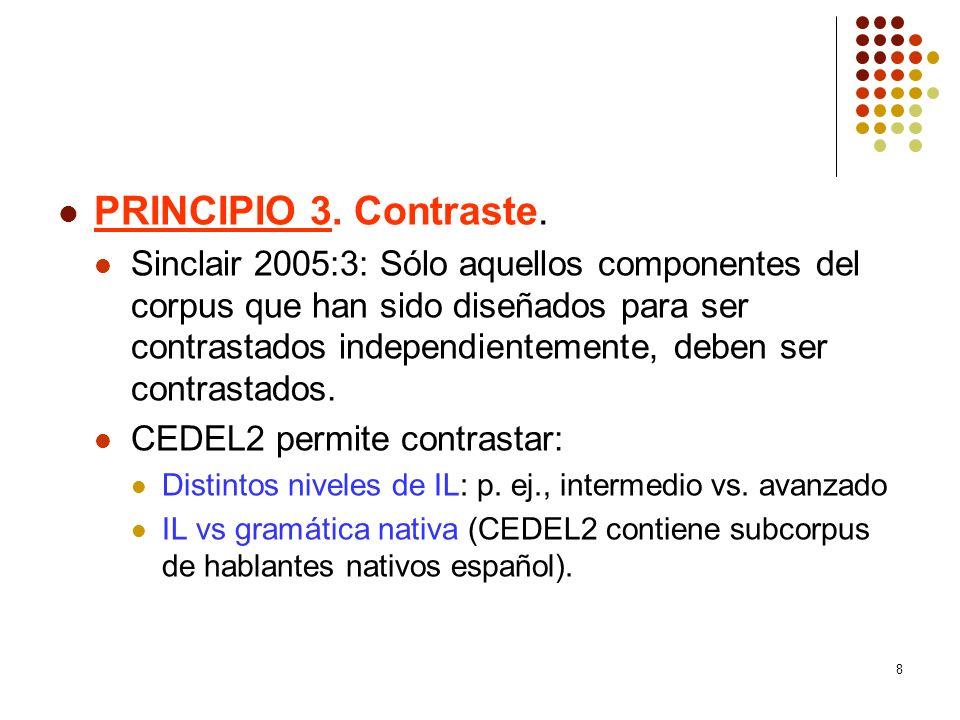 PRINCIPIO 3. Contraste.