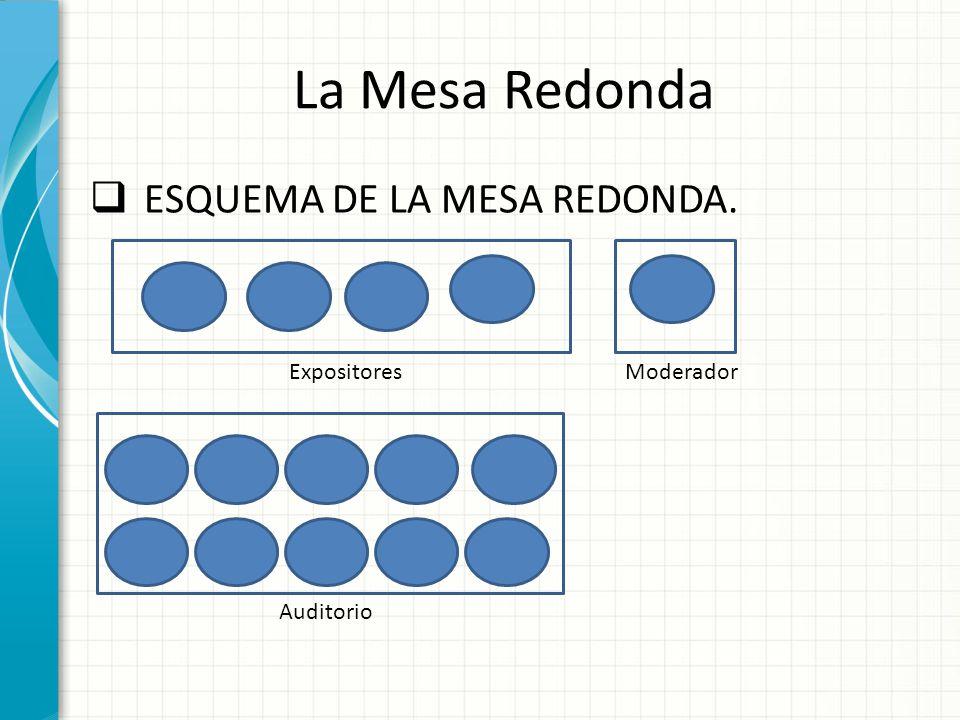 La mesa redonda esta plantilla se puede usar como archivo - Que es mesa redonda ...