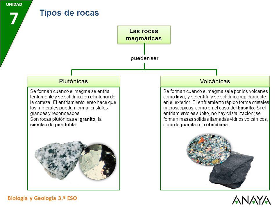 Tipos de rocas Las rocas magmáticas Plutónicas Volcánicas
