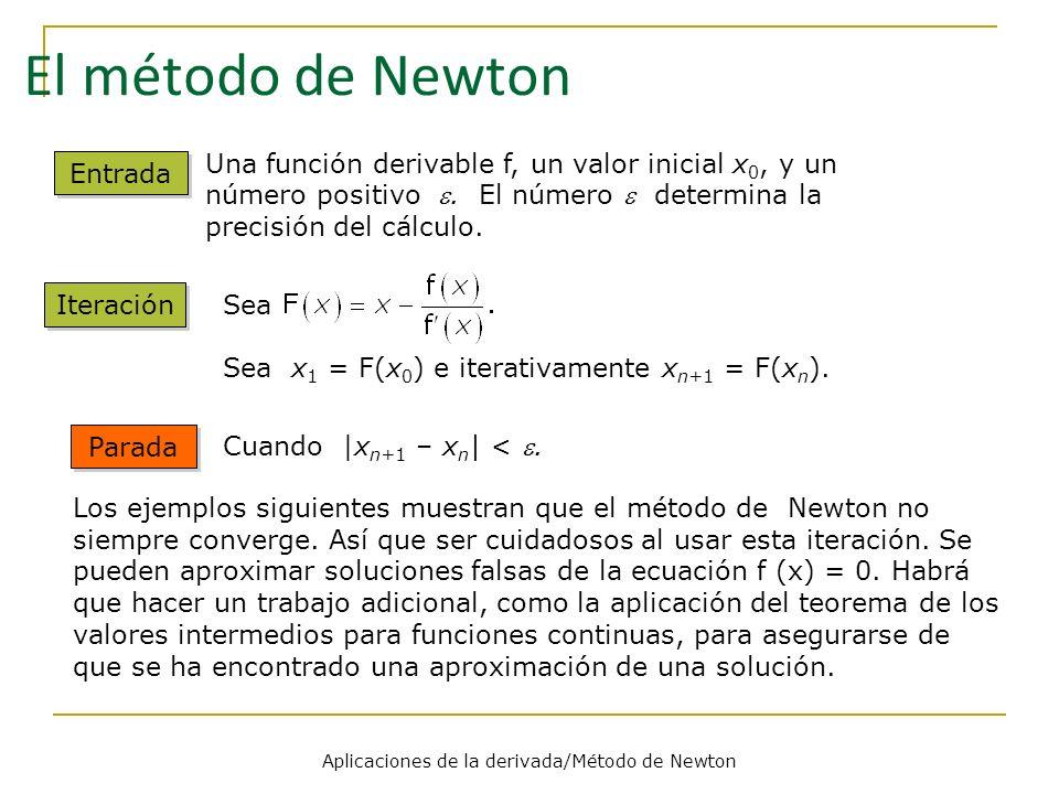 Aplicaciones de la derivada/Método de Newton