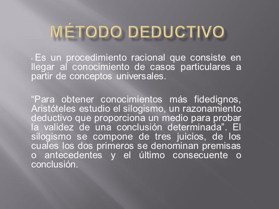 MÉTODO DEDUCTIVO Es un procedimiento racional que consiste en llegar al conocimiento de casos particulares a partir de conceptos universales.