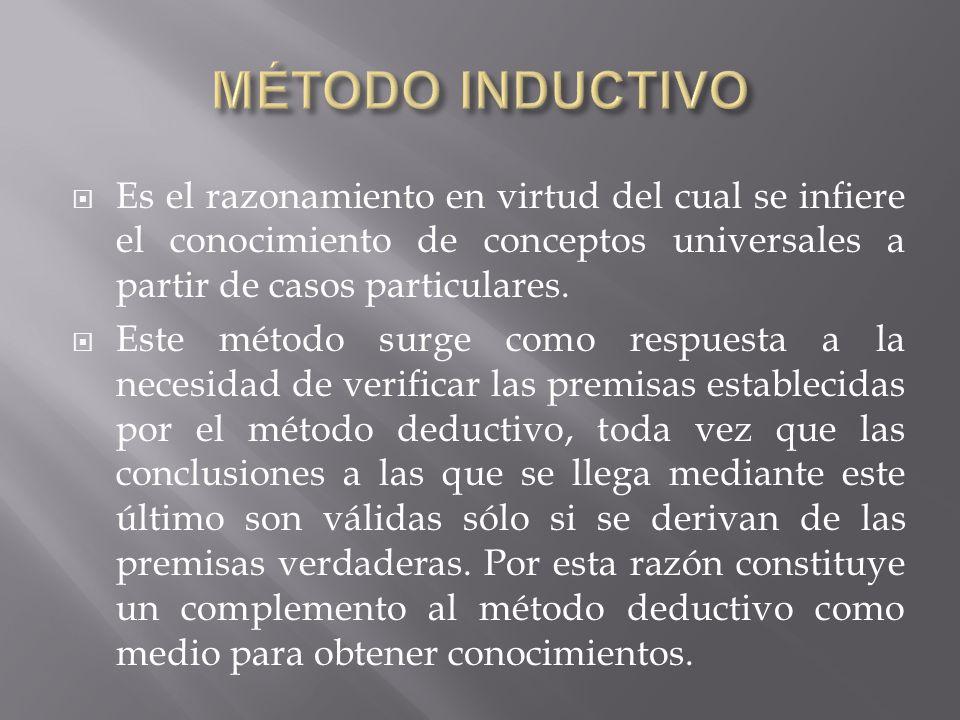MÉTODO INDUCTIVO Es el razonamiento en virtud del cual se infiere el conocimiento de conceptos universales a partir de casos particulares.