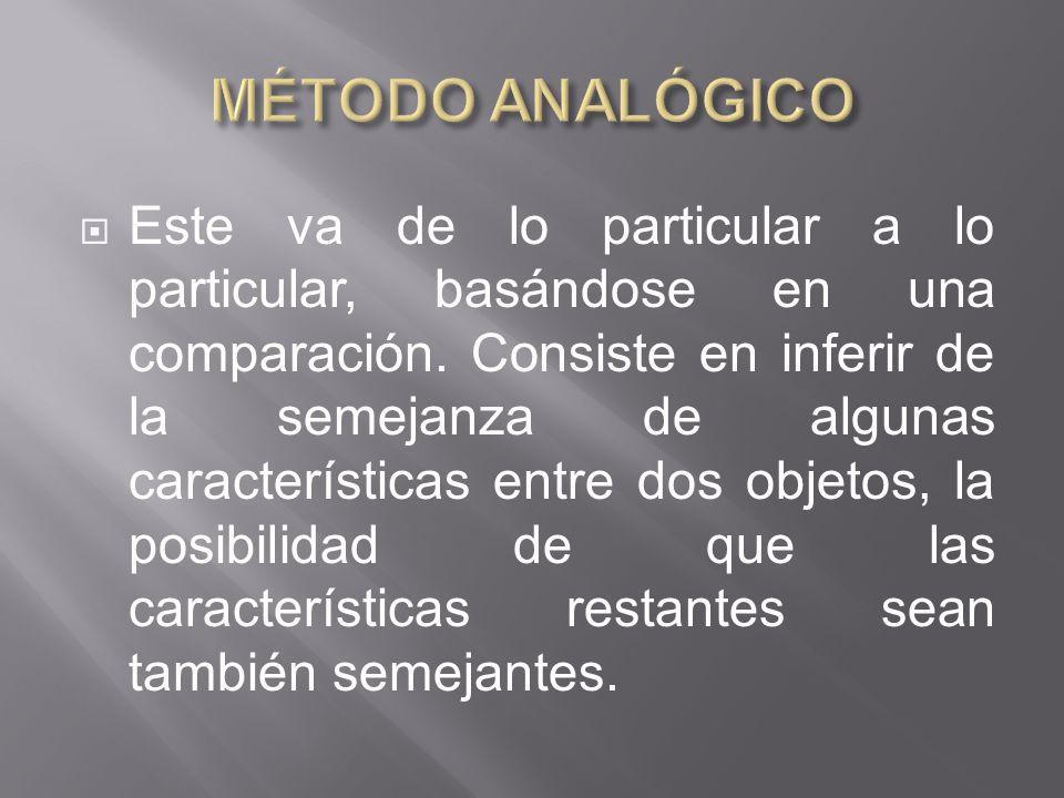 MÉTODO ANALÓGICO