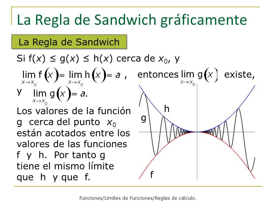 La Regla de Sandwich gráficamente