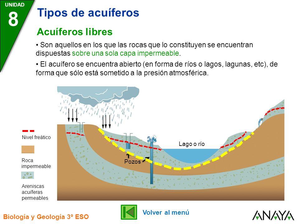 8 Tipos de acuíferos Acuíferos libres