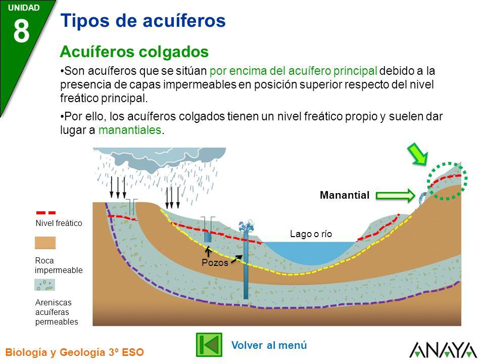 8 Tipos de acuíferos Acuíferos colgados