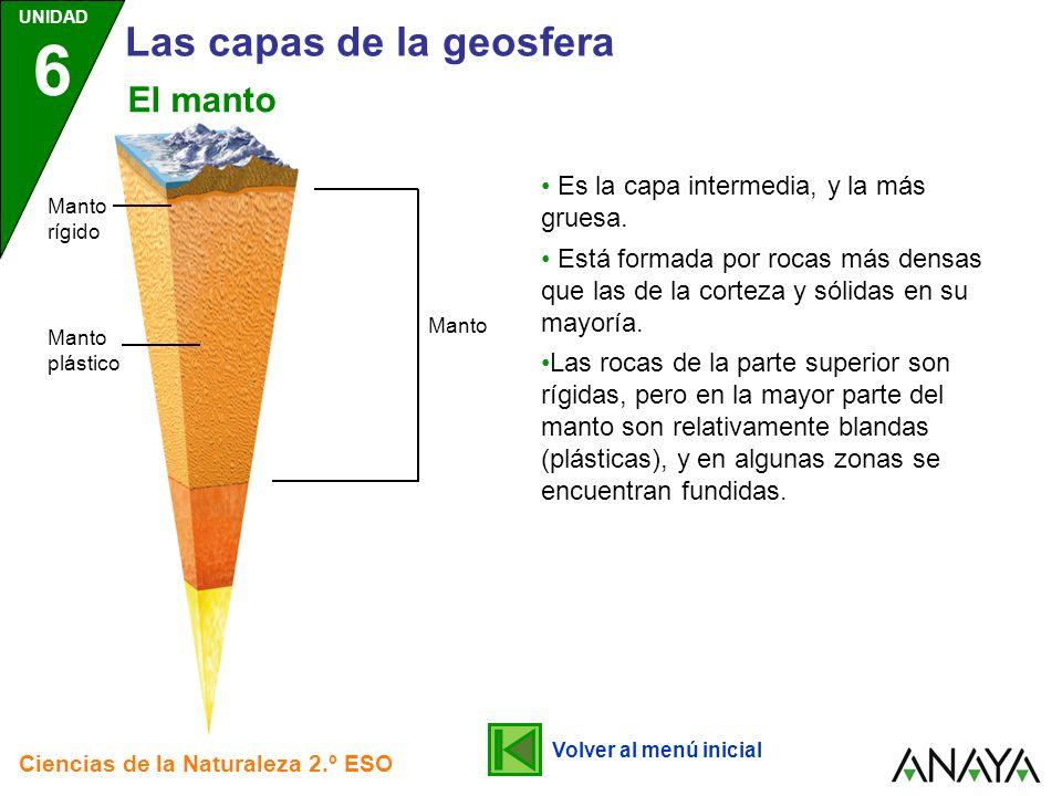 Las capas de la geosfera